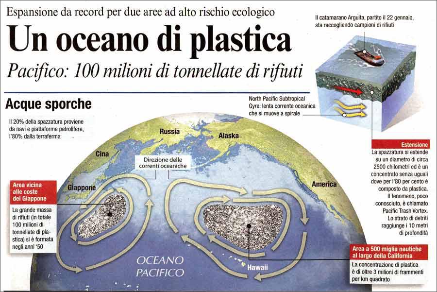 oceano-di-plastica